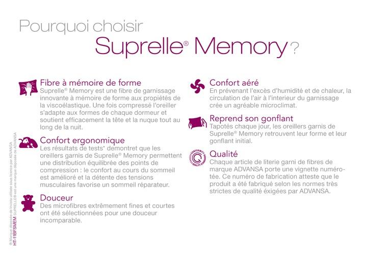 Personnalisez votre couette ou oreiller fibre confort - Oreiller suprelle memory ...